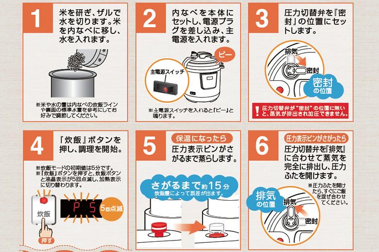 おいしいごはんの炊き方【1】